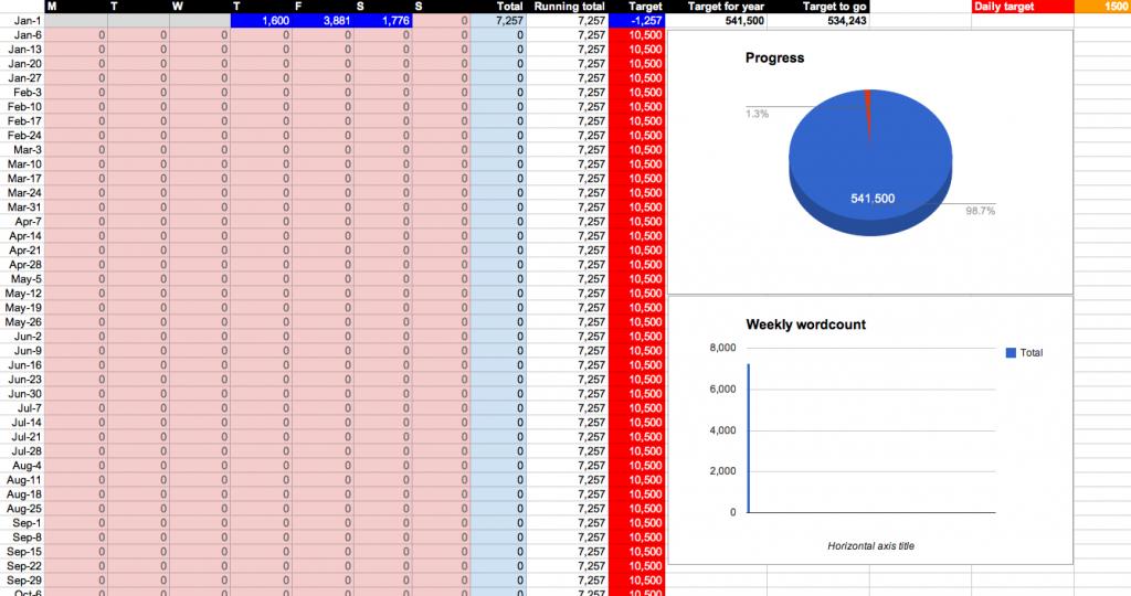 The Amazing Mechanical Wordcount Tracker